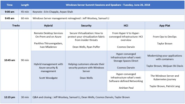 WindowsServer_Summit_Speakers