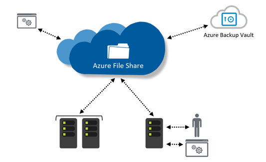 Azure_File_Sync_Large2
